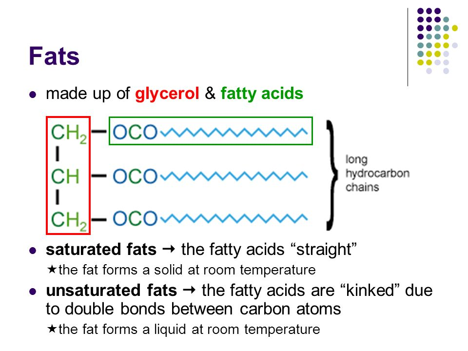 Fats made up of glycerol & fatty acids