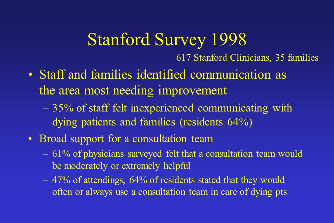 Stanford Survey 1998 617 Stanford Clinicians, 35 families. Staff and families identified communication as the area most needing improvement.