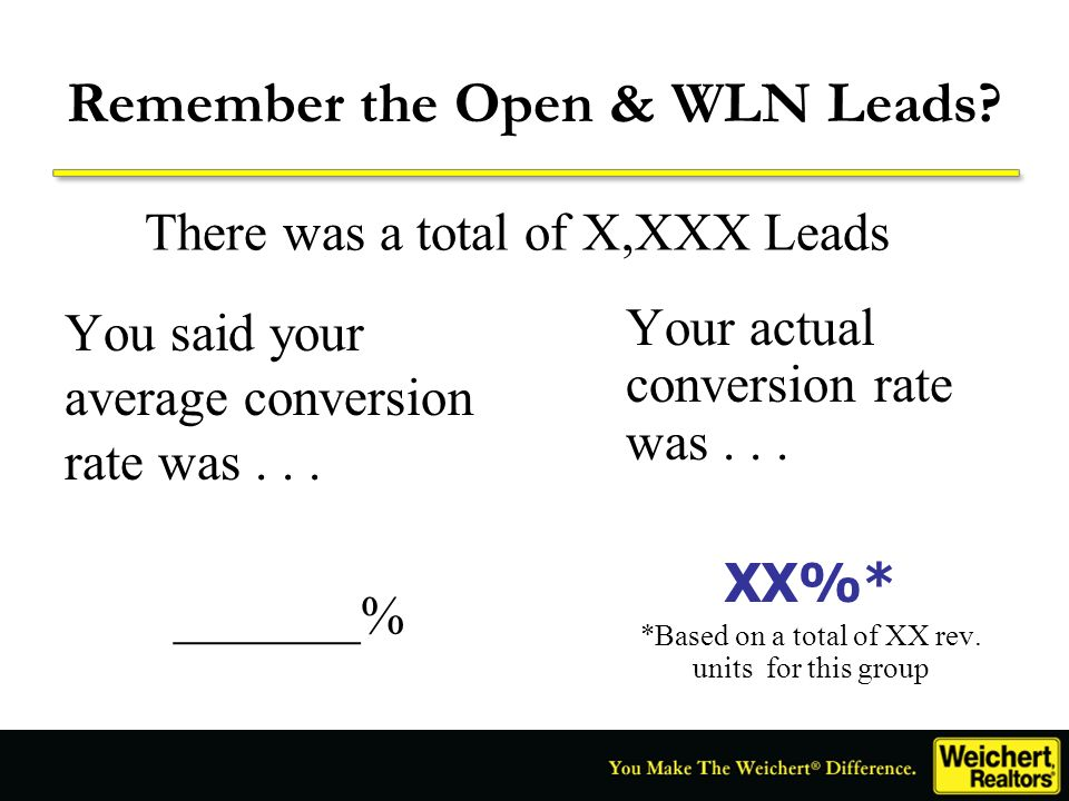 Remember the Open & WLN Leads