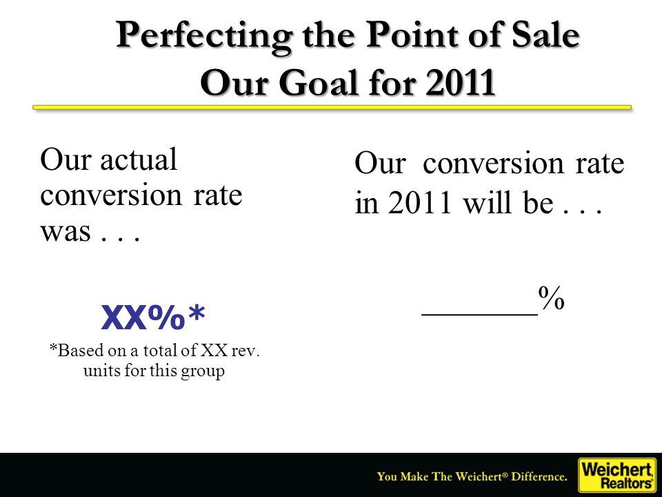 Perfecting the Point of Sale Our Goal for 2011