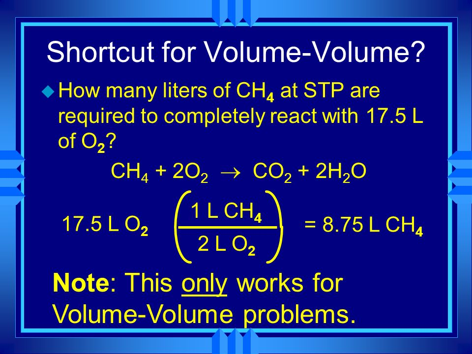 Shortcut for Volume-Volume