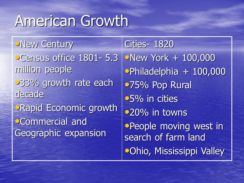 American Growth New Century Census office 1801- 5.3 million people