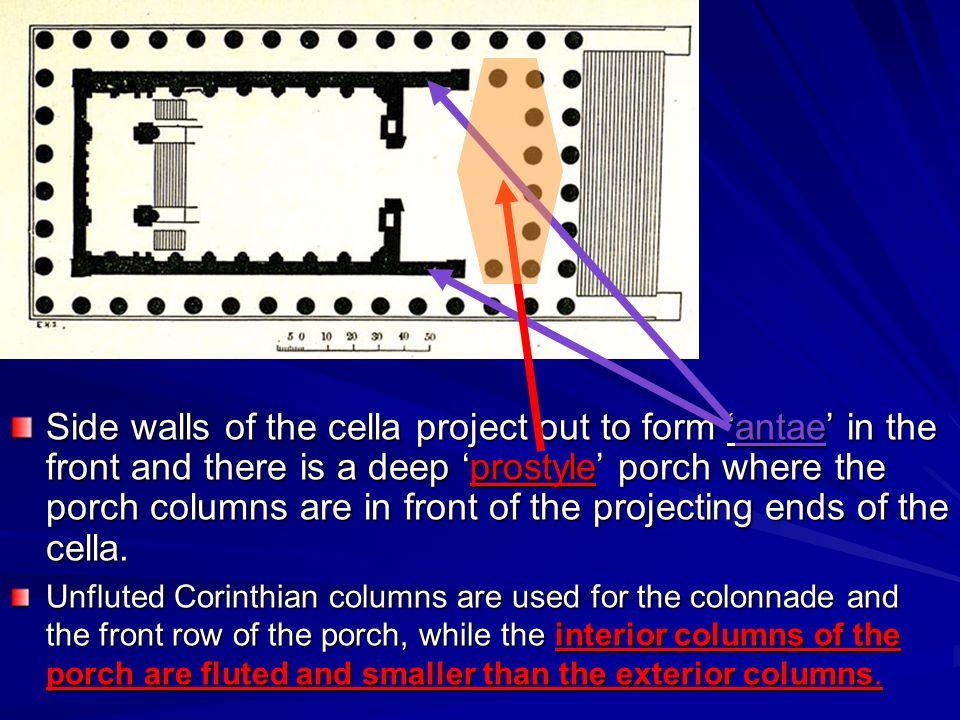 Side walls of the cella project out to form 'antae' in the front and there is a deep 'prostyle' porch where the porch columns are in front of the projecting ends of the cella.
