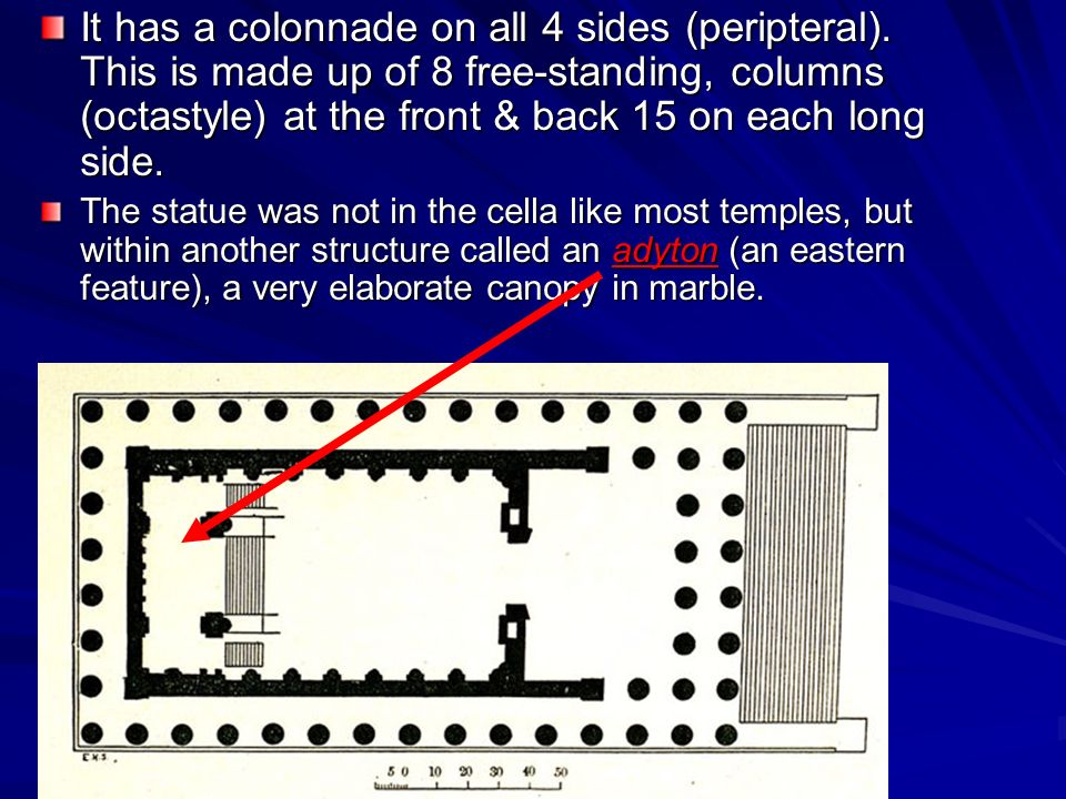 It has a colonnade on all 4 sides (peripteral)