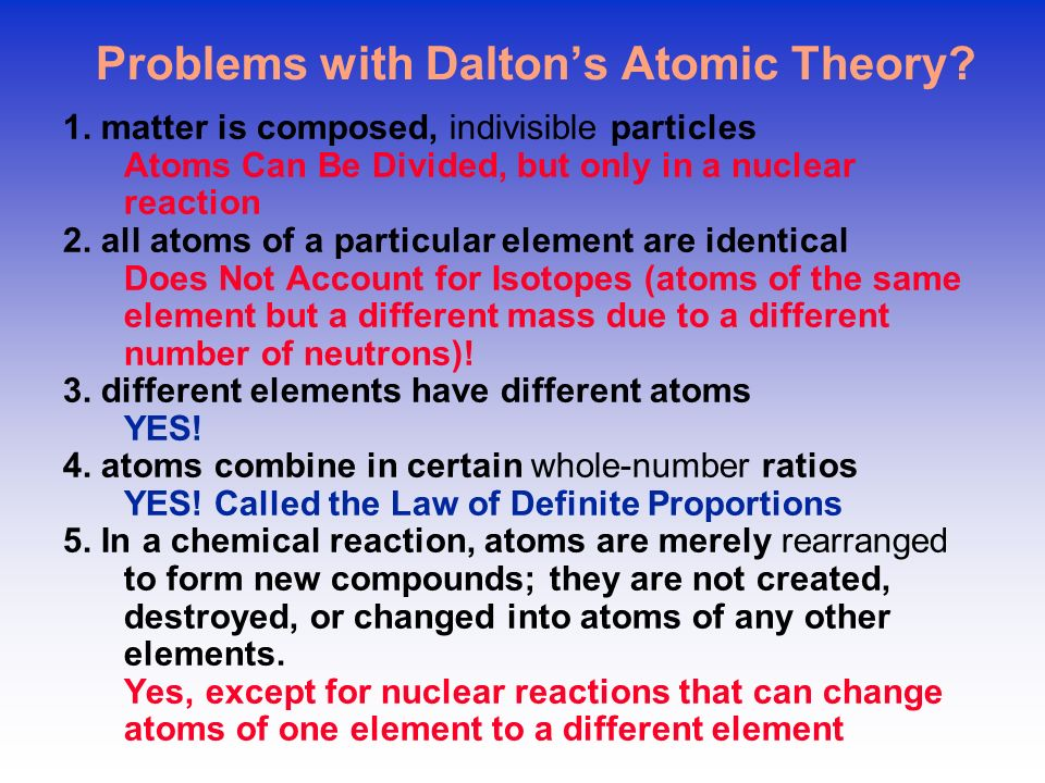 Problems with Dalton's Atomic Theory