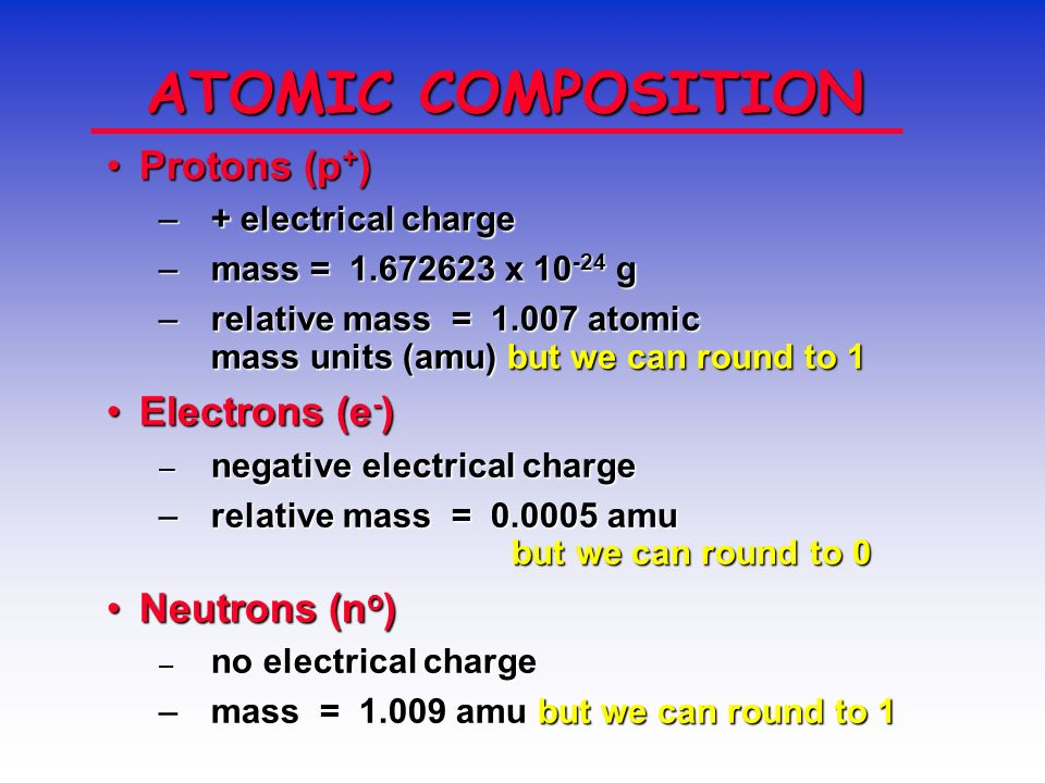 ATOMIC COMPOSITION Protons (p+) Electrons (e-) Neutrons (no)