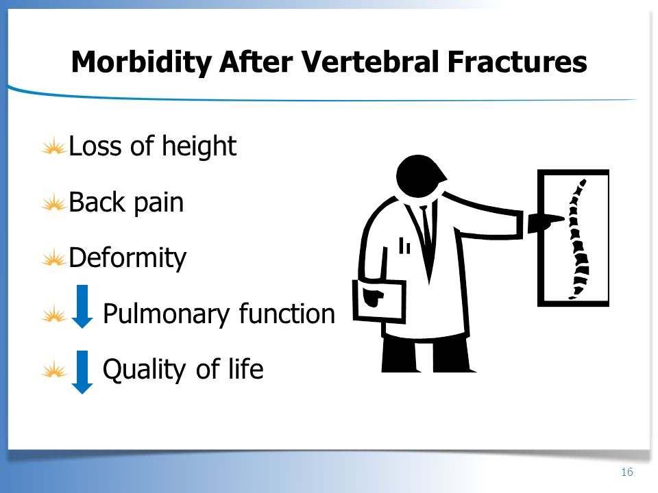 Morbidity After Vertebral Fractures