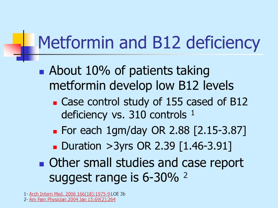 Metformin and B12 deficiency