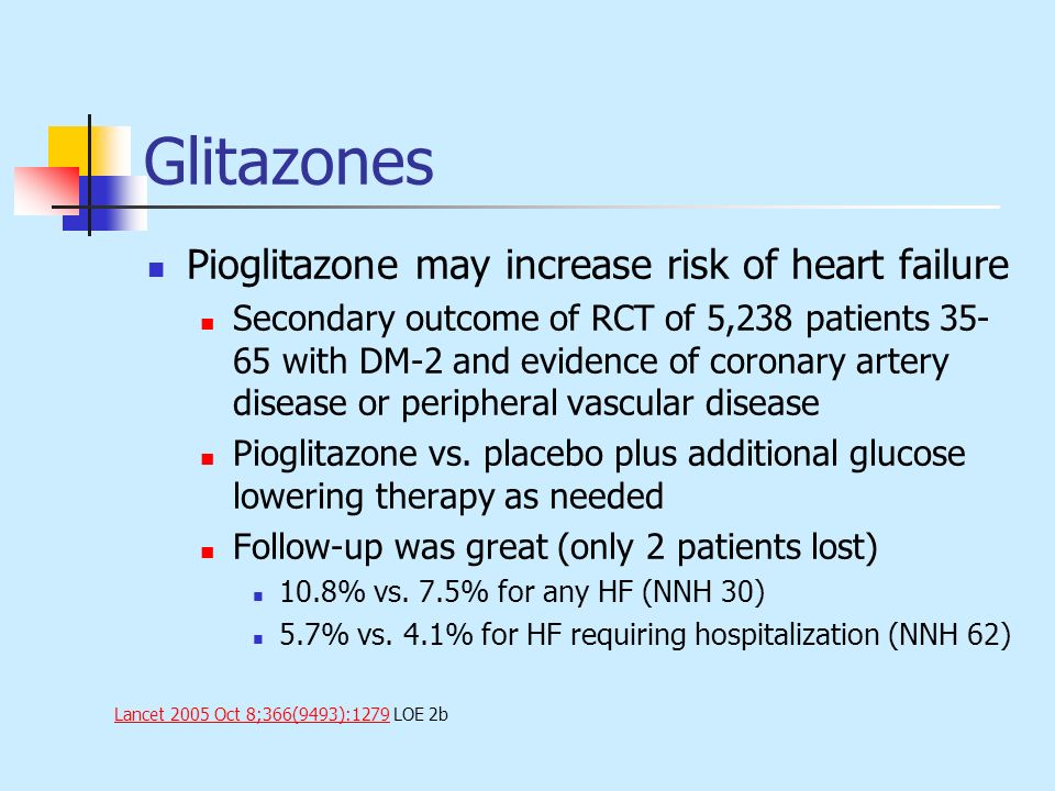 Glitazones Pioglitazone may increase risk of heart failure