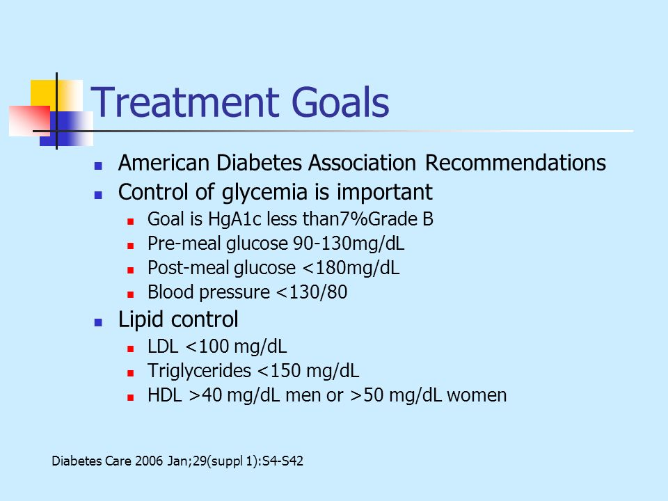 Treatment Goals American Diabetes Association Recommendations