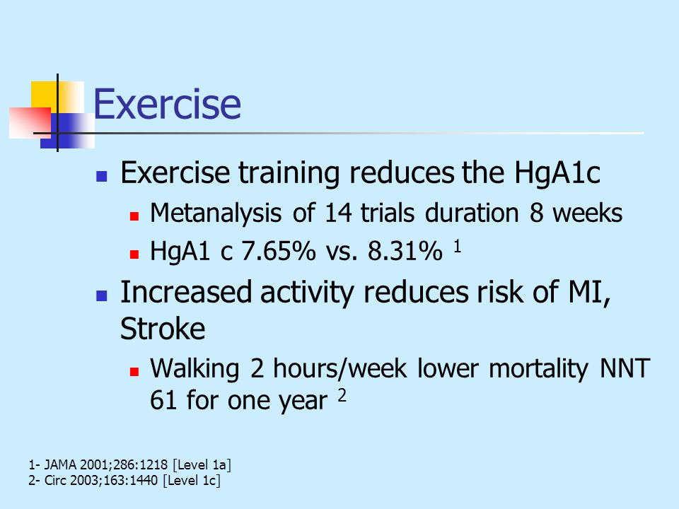 Exercise Exercise training reduces the HgA1c