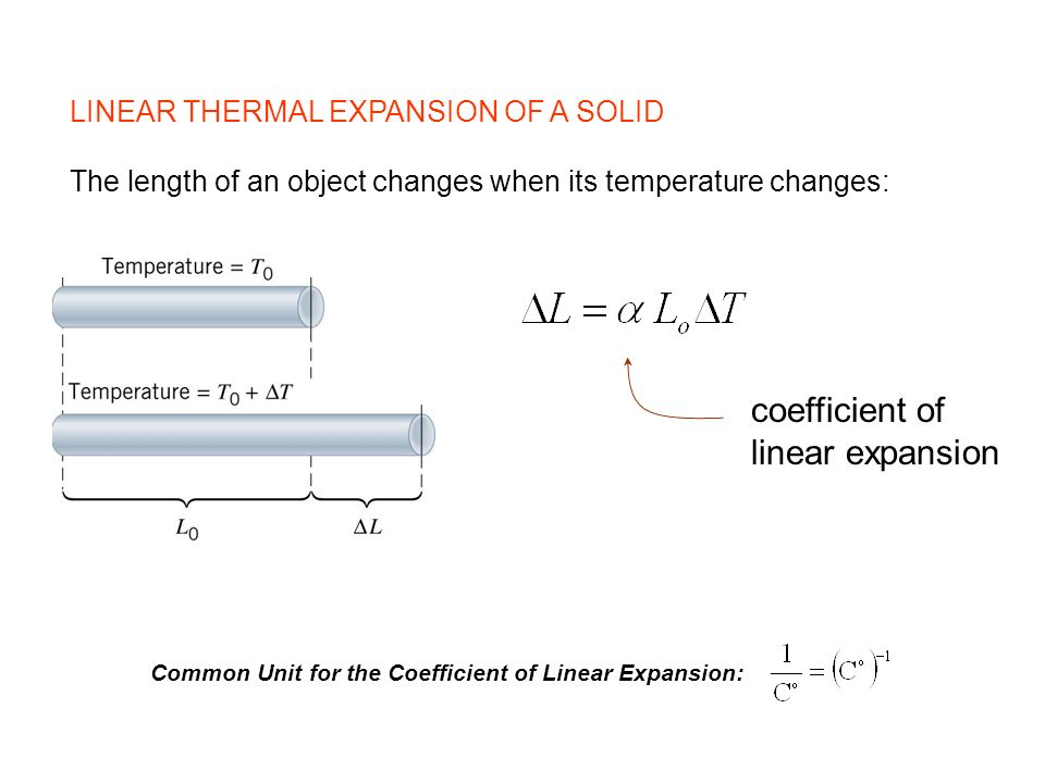 coefficient of linear expansion LINEAR THERMAL EXPANSION OF A SOLID