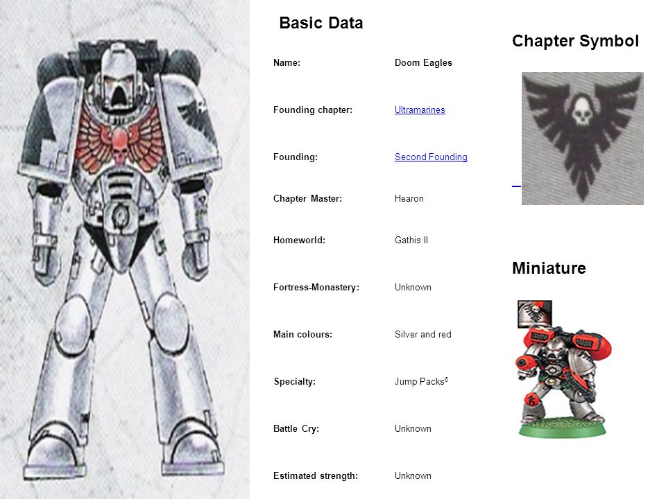 Marine Basic Data Chapter Symbol Miniature Name: Doom Eagles