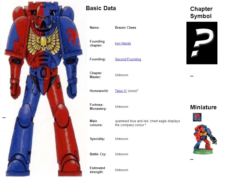 Chapter Symbol Basic Data Miniature Name: Brazen Claws