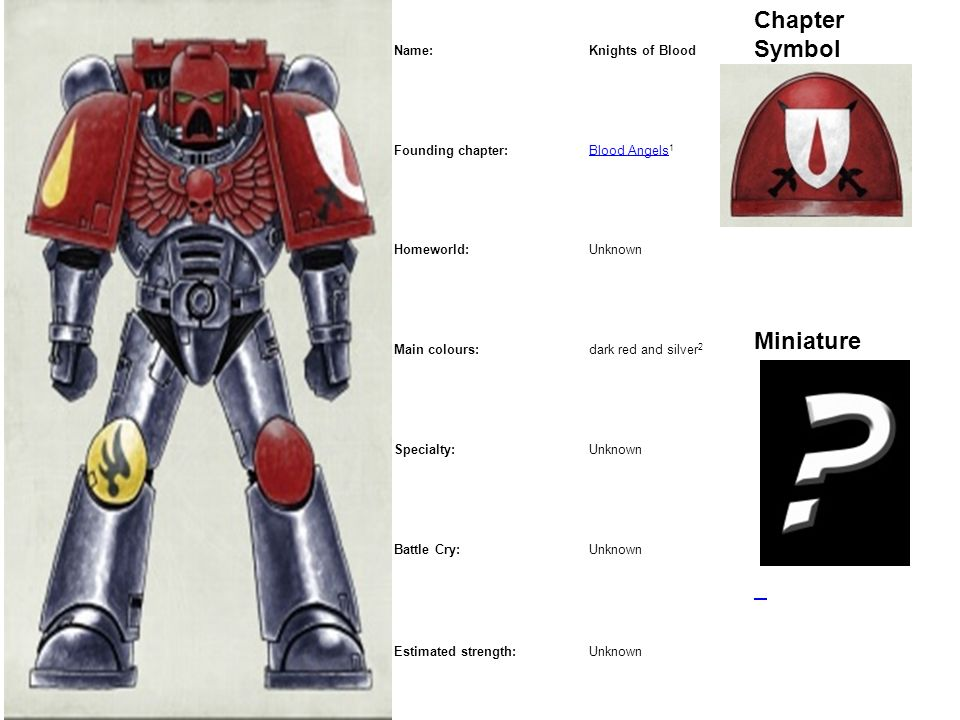 Marine Basic Data Chapter Symbol Miniature Name: Knights of Blood