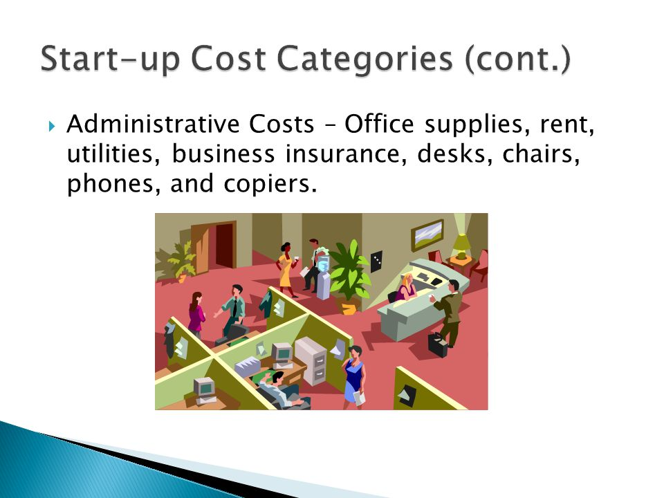 Start-up Cost Categories (cont.)