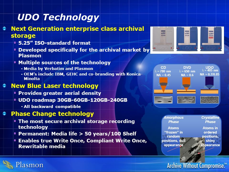 UDO Technology Next Generation enterprise class archival storage