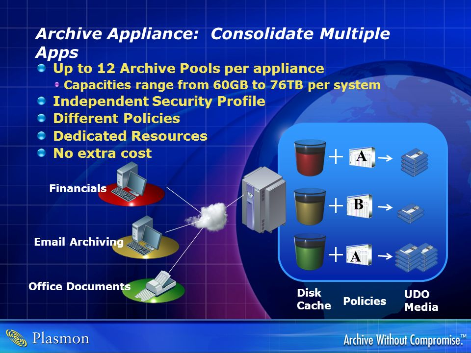 Archive Appliance: Consolidate Multiple Apps