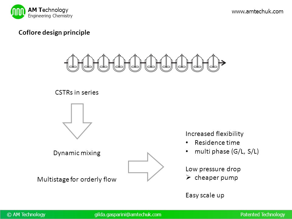 Process Intensification through Coflore Reactors - ppt download