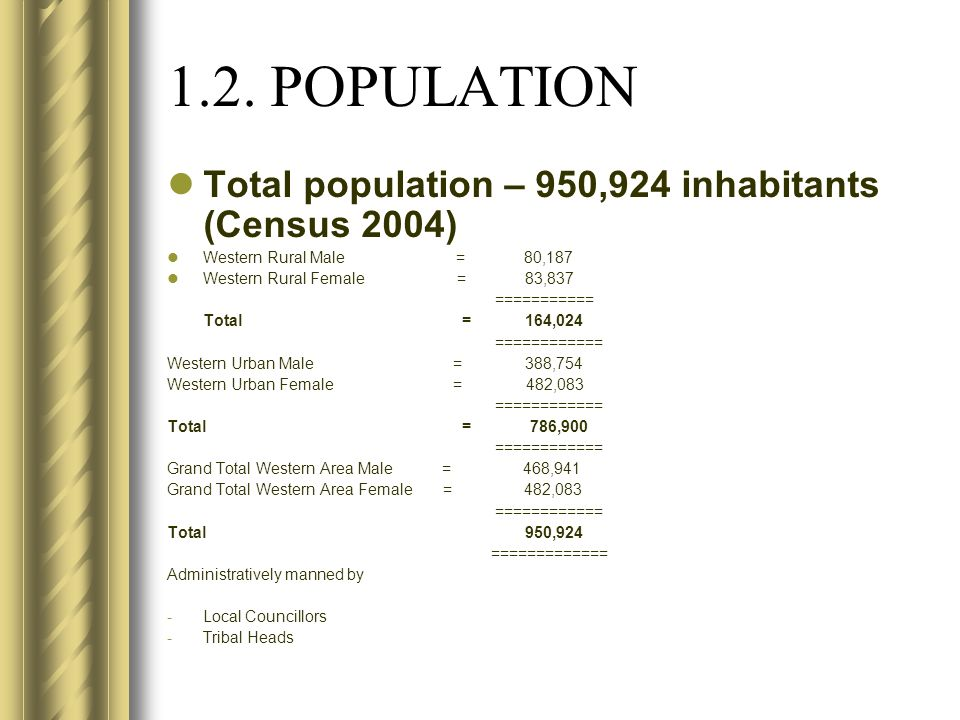 1.2. POPULATION Total population – 950,924 inhabitants (Census 2004)