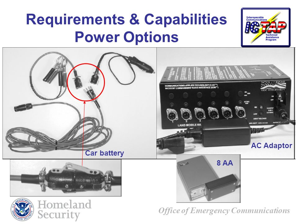 Requirements & Capabilities Power Options