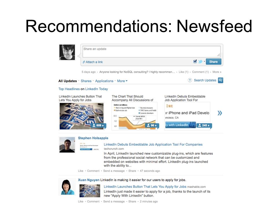 Recommendations: Newsfeed