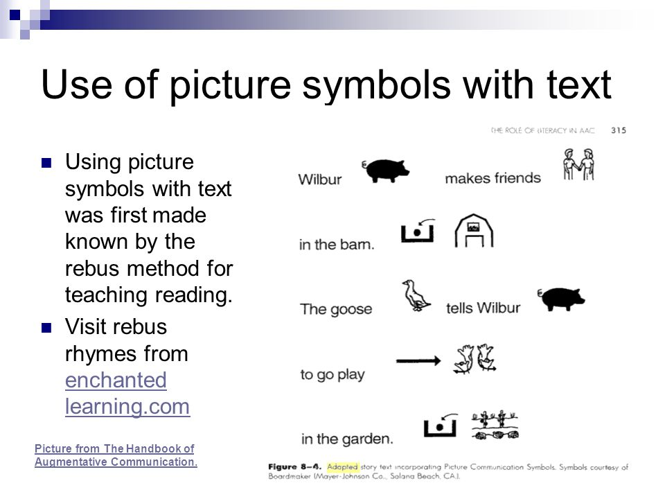 Use of picture symbols with text