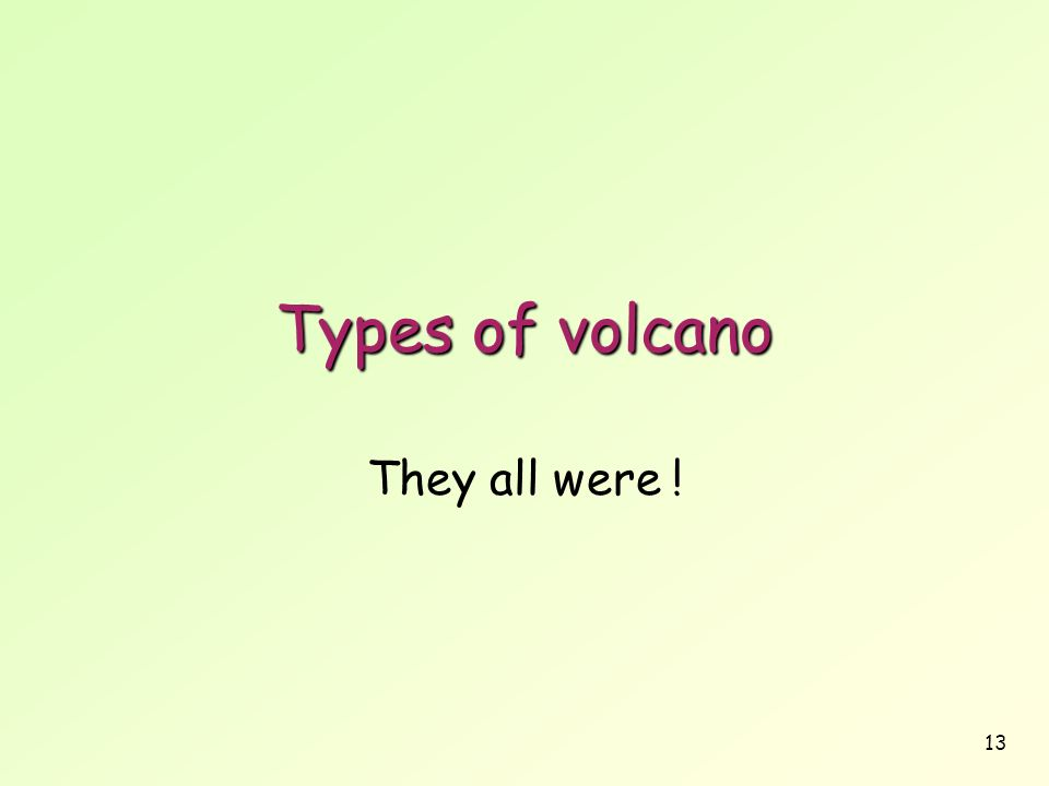 Types of volcano They all were !