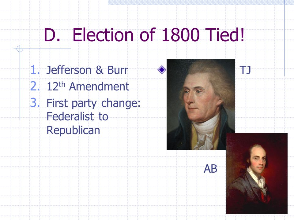 D. Election of 1800 Tied! Jefferson & Burr 12th Amendment