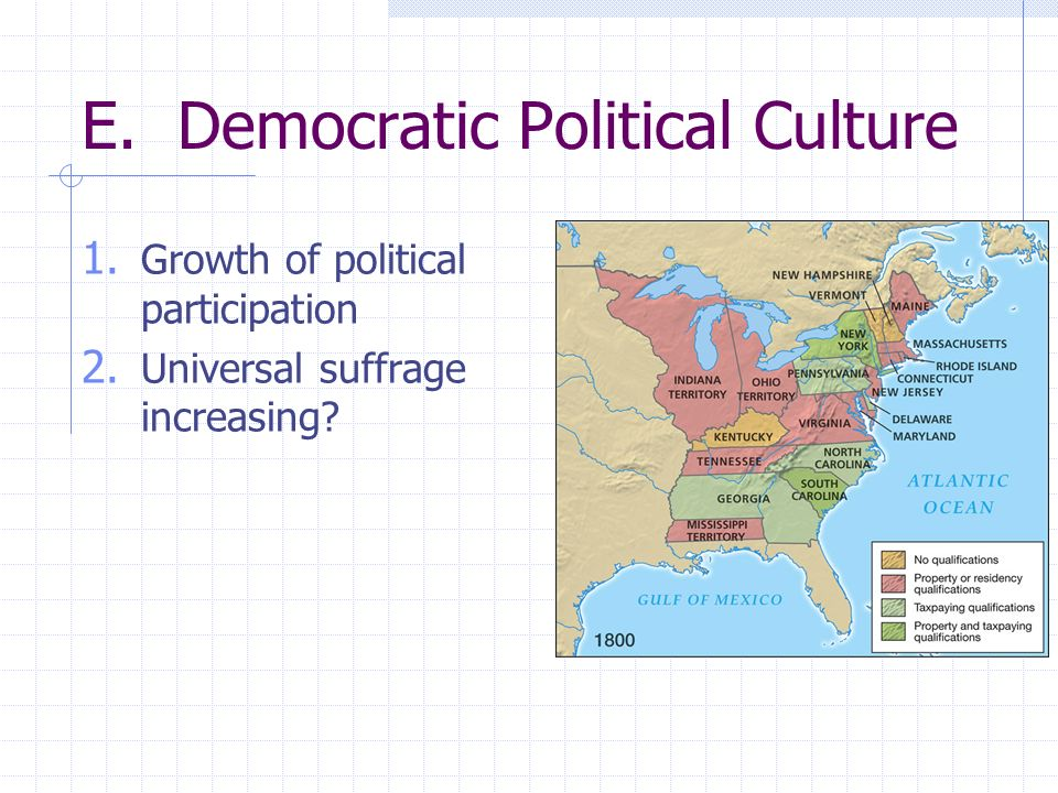 E. Democratic Political Culture