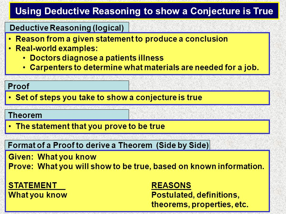 Using Deductive Reasoning to show a Conjecture is True