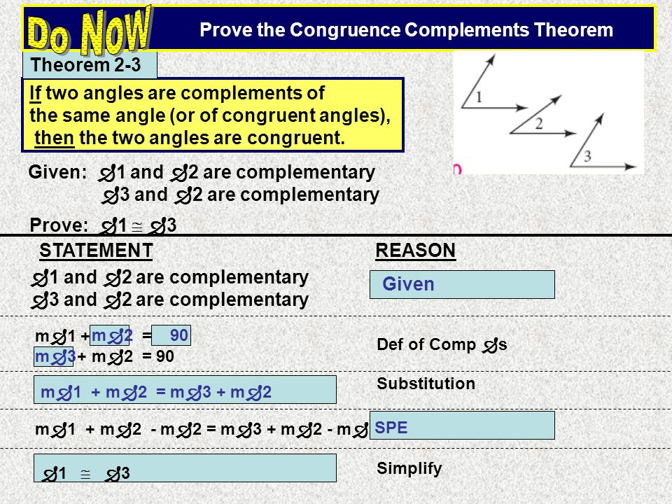 Prove the Congruence Complements Theorem