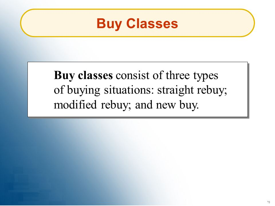 Buy Classes Buy classes consist of three types of buying situations: straight rebuy; modified rebuy; and new buy.