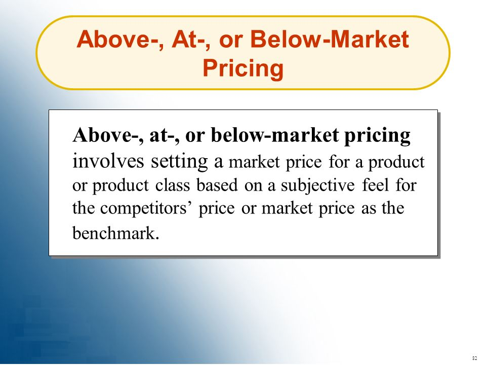 Above-, At-, or Below-Market Pricing