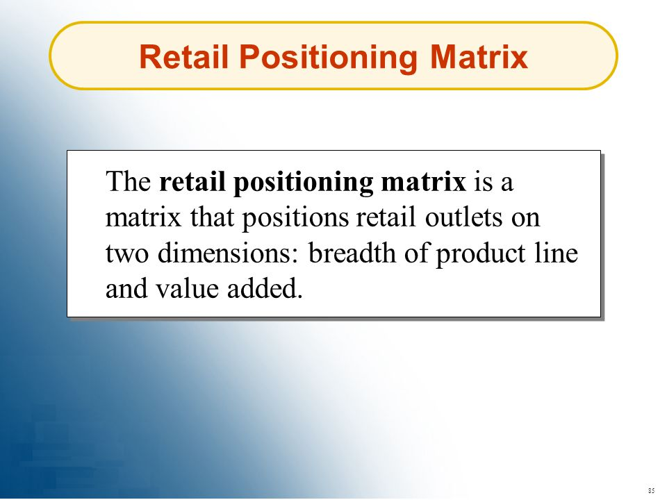 Retail Positioning Matrix