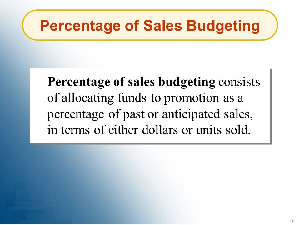 Percentage of Sales Budgeting
