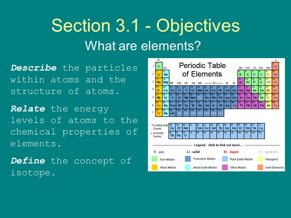 Section Objectives What are elements