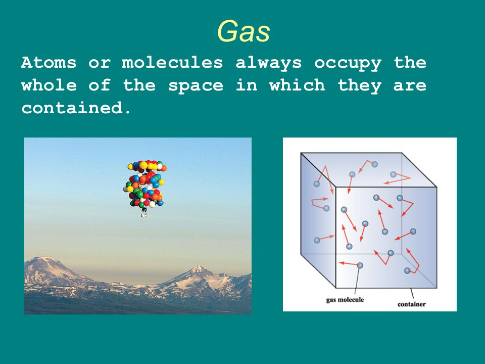 Gas Atoms or molecules always occupy the whole of the space in which they are contained.