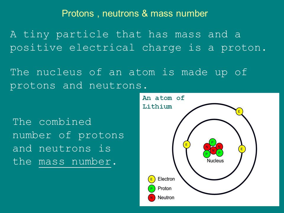 Protons , neutrons & mass number
