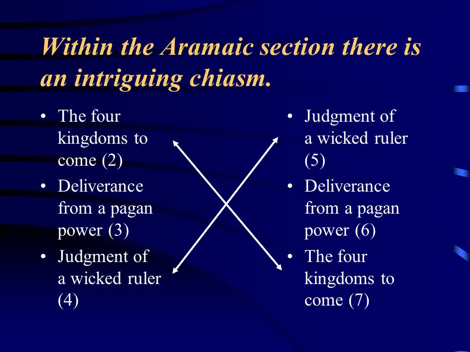 Within the Aramaic section there is an intriguing chiasm.