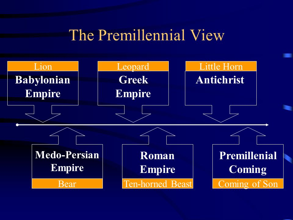 The Premillennial View