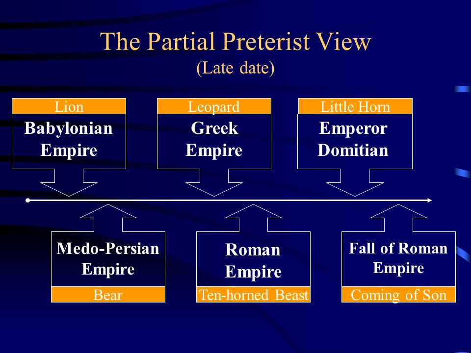 The Partial Preterist View (Late date)