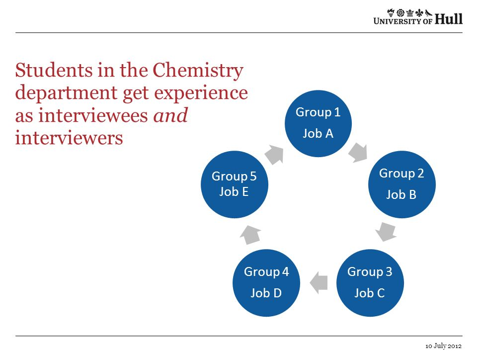 Students in the Chemistry department get experience as interviewees and interviewers