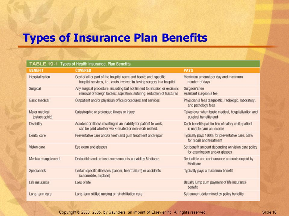 Types of Insurance Plan Benefits