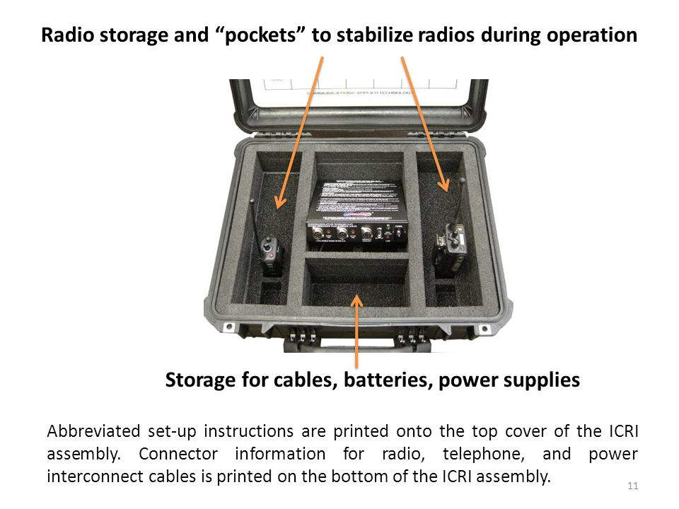 Radio storage and pockets to stabilize radios during operation
