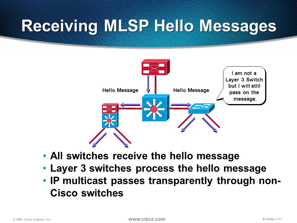 Receiving MLSP Hello Messages