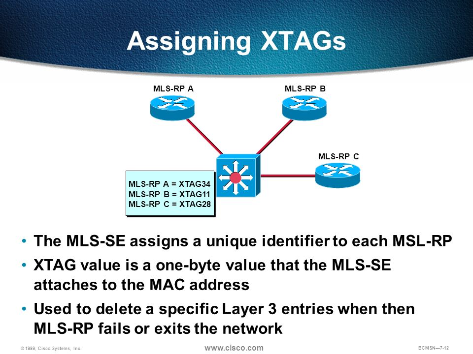 Assigning XTAGs The MLS-SE assigns a unique identifier to each MSL-RP