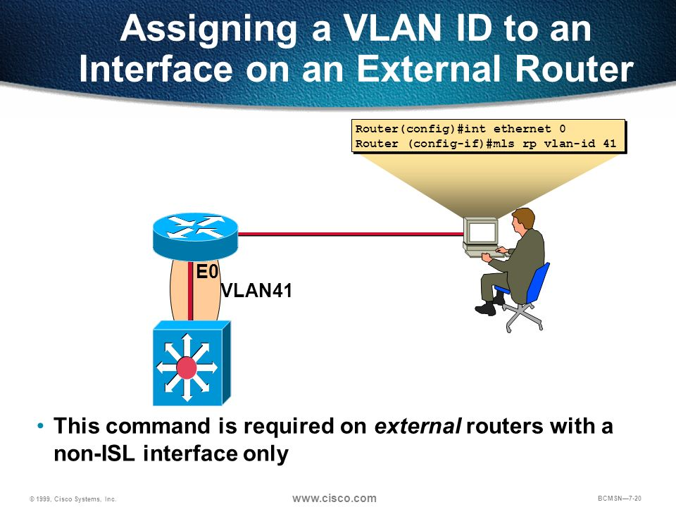 Assigning a VLAN ID to an Interface on an External Router
