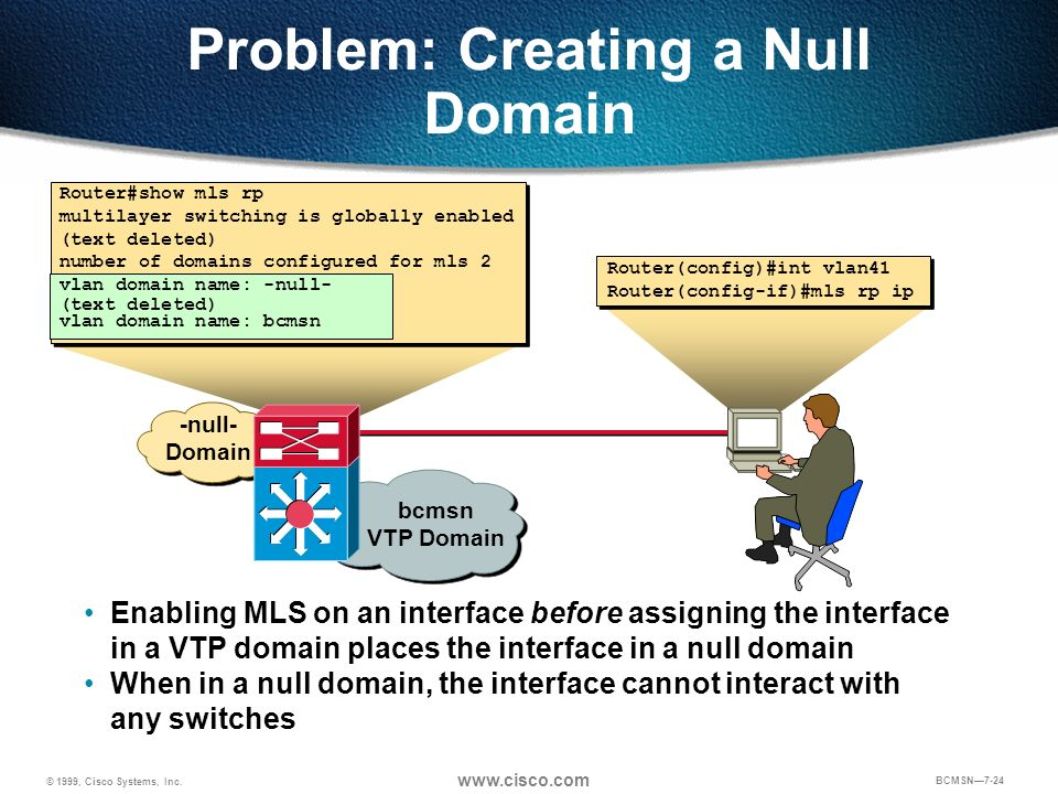 Problem: Creating a Null Domain