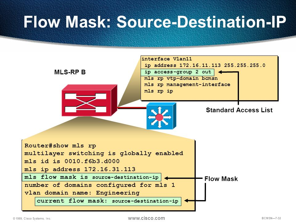Flow Mask: Source-Destination-IP